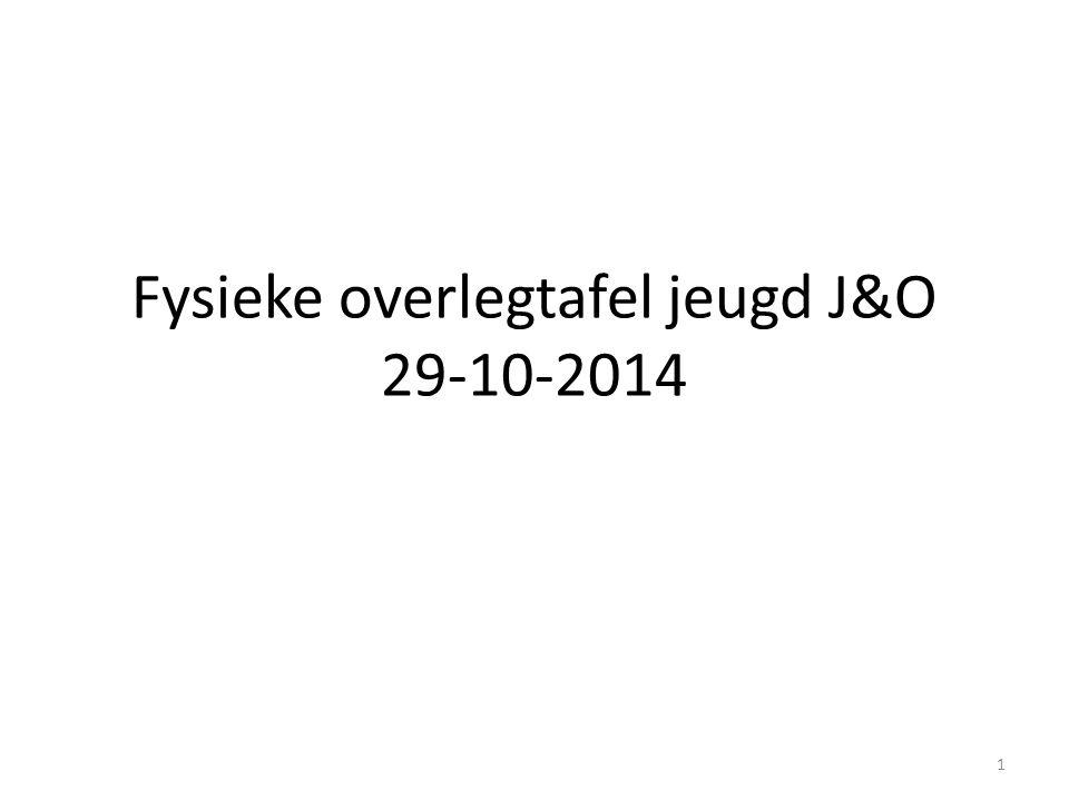 Fysieke overlegtafel jeugd J&O 29-10-2014 1