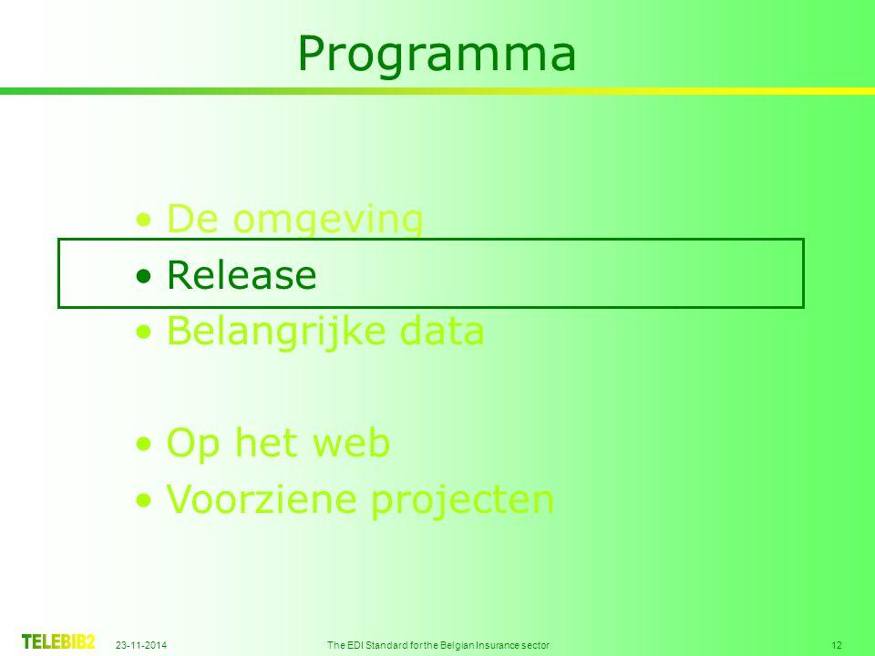 23-11-2014 The EDI Standard for the Belgian Insurance sector 12 Programma De omgeving Release Belangrijke data Op het web Voorziene projecten