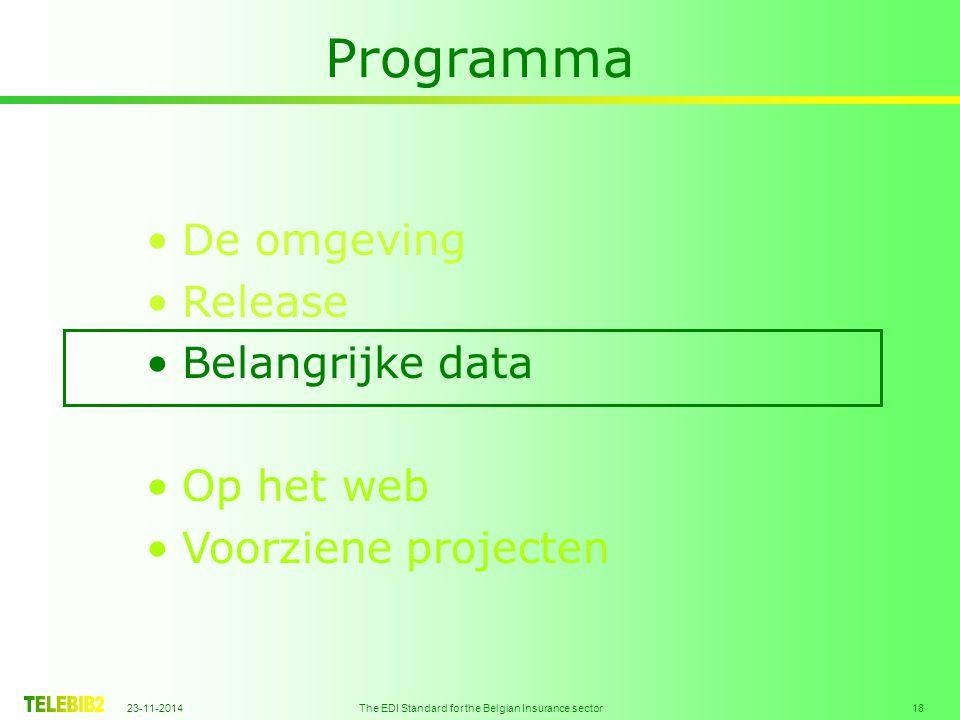 23-11-2014 The EDI Standard for the Belgian Insurance sector 18 Programma De omgeving Release Belangrijke data Op het web Voorziene projecten