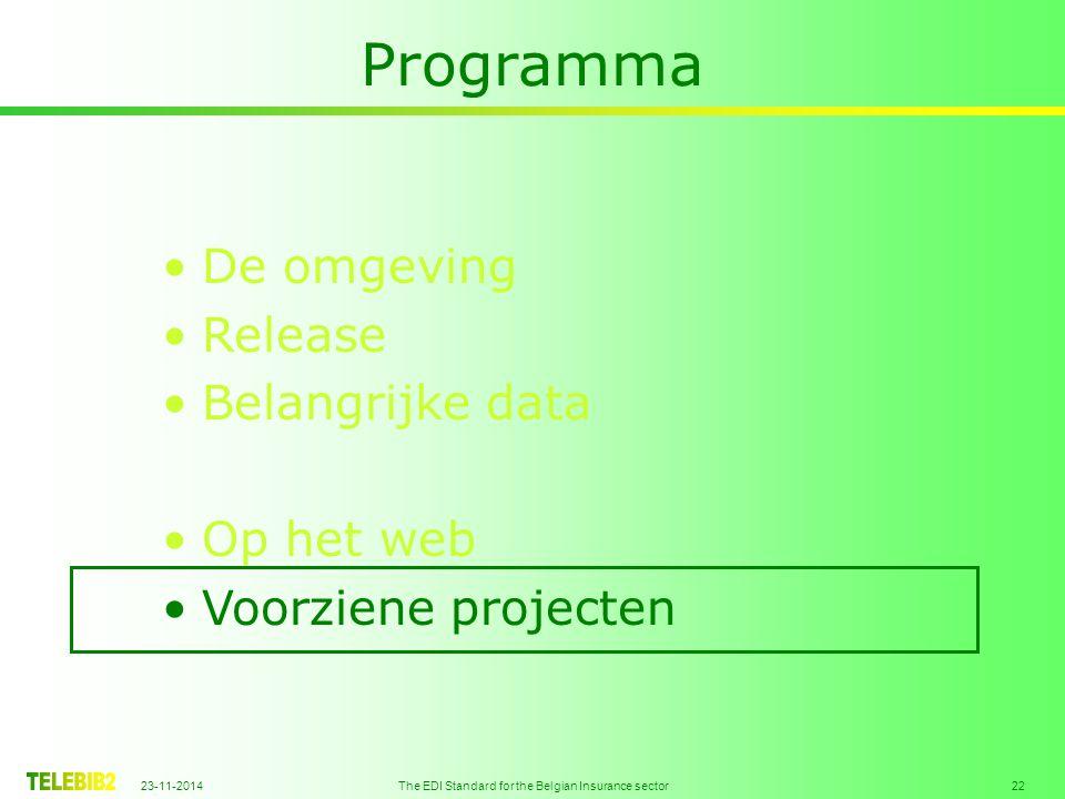 23-11-2014 The EDI Standard for the Belgian Insurance sector 22 Programma De omgeving Release Belangrijke data Op het web Voorziene projecten