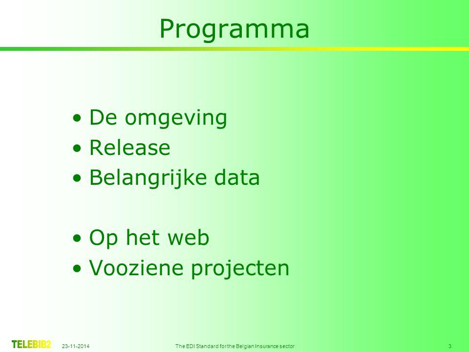 23-11-2014 The EDI Standard for the Belgian Insurance sector 3 Programma De omgeving Release Belangrijke data Op het web Vooziene projecten