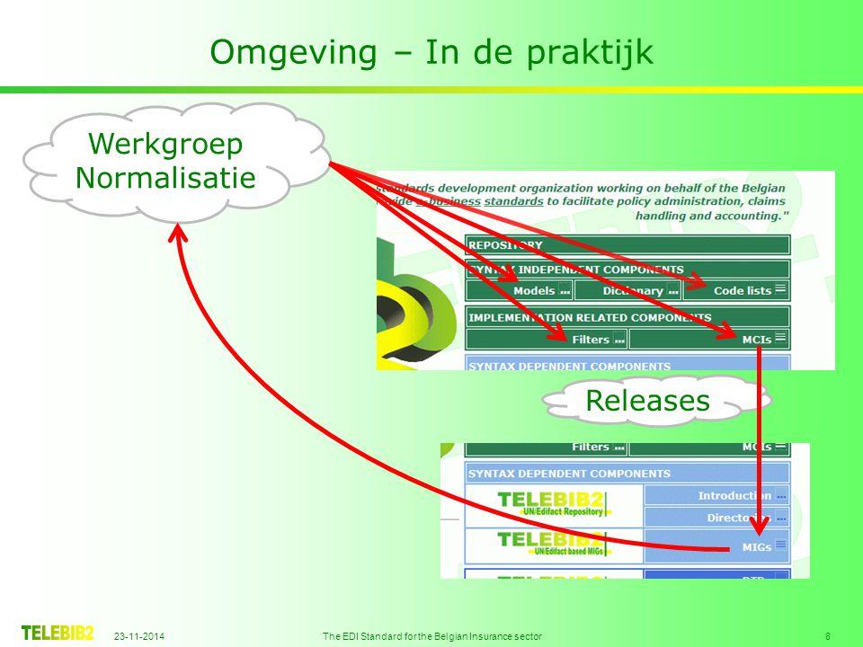 23-11-2014 The EDI Standard for the Belgian Insurance sector 8 Omgeving – In de praktijk Werkgroep Normalisatie Releases