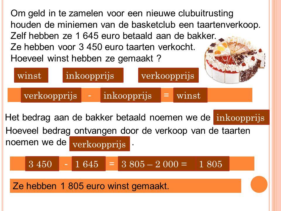 Om geld in te zamelen voor een nieuwe clubuitrusting houden de miniemen van de basketclub een taartenverkoop. Zelf hebben ze 1 645 euro betaald aan de
