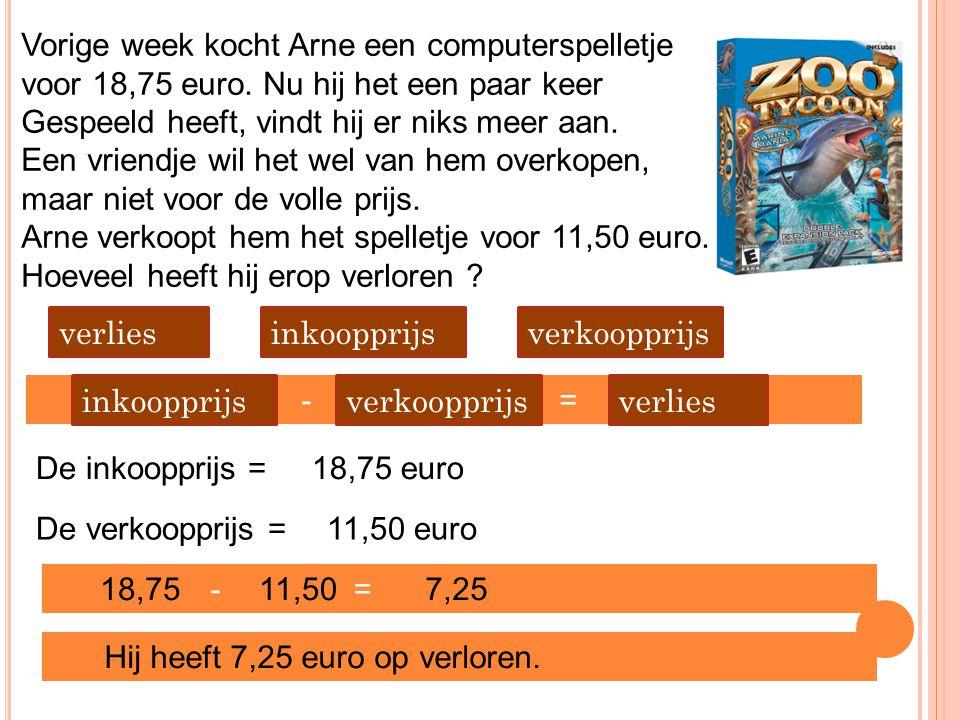Vorige week kocht Arne een computerspelletje voor 18,75 euro. Nu hij het een paar keer Gespeeld heeft, vindt hij er niks meer aan. Een vriendje wil he