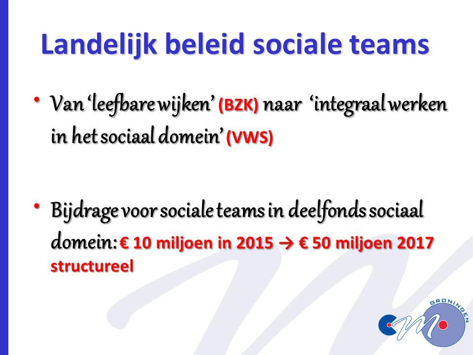 Van 'leefbare wijken' (BZK) naar 'integraal werken in het sociaal domein' (VWS) Van 'leefbare wijken' (BZK) naar 'integraal werken in het sociaal dome