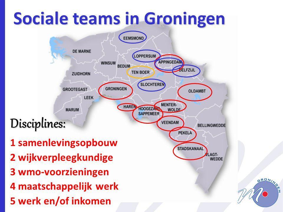 Sociale teams in Groningen Disciplines: 1 samenlevingsopbouw 2 wijkverpleegkundige 3 wmo-voorzieningen 4 maatschappelijk werk 5 werk en/of inkomen