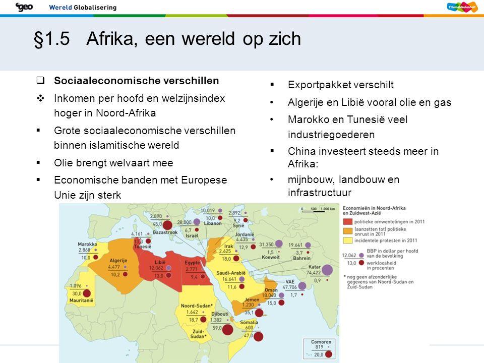 §1.5 Afrika, een wereld op zich  Sociaaleconomische verschillen  Inkomen per hoofd en welzijnsindex hoger in Noord-Afrika  Grote sociaaleconomische verschillen binnen islamitische wereld  Olie brengt welvaart mee  Economische banden met Europese Unie zijn sterk  Exportpakket verschilt Algerije en Libië vooral olie en gas Marokko en Tunesië veel industriegoederen  China investeert steeds meer in Afrika: mijnbouw, landbouw en infrastructuur