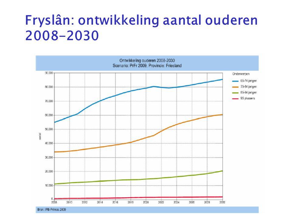 Fryslân: ontwikkeling aantal ouderen 2008-2030