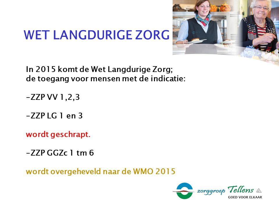 WET LANGDURIGE ZORG In 2015 komt de Wet Langdurige Zorg; de toegang voor mensen met de indicatie: -ZZP VV 1,2,3 -ZZP LG 1 en 3 wordt geschrapt.