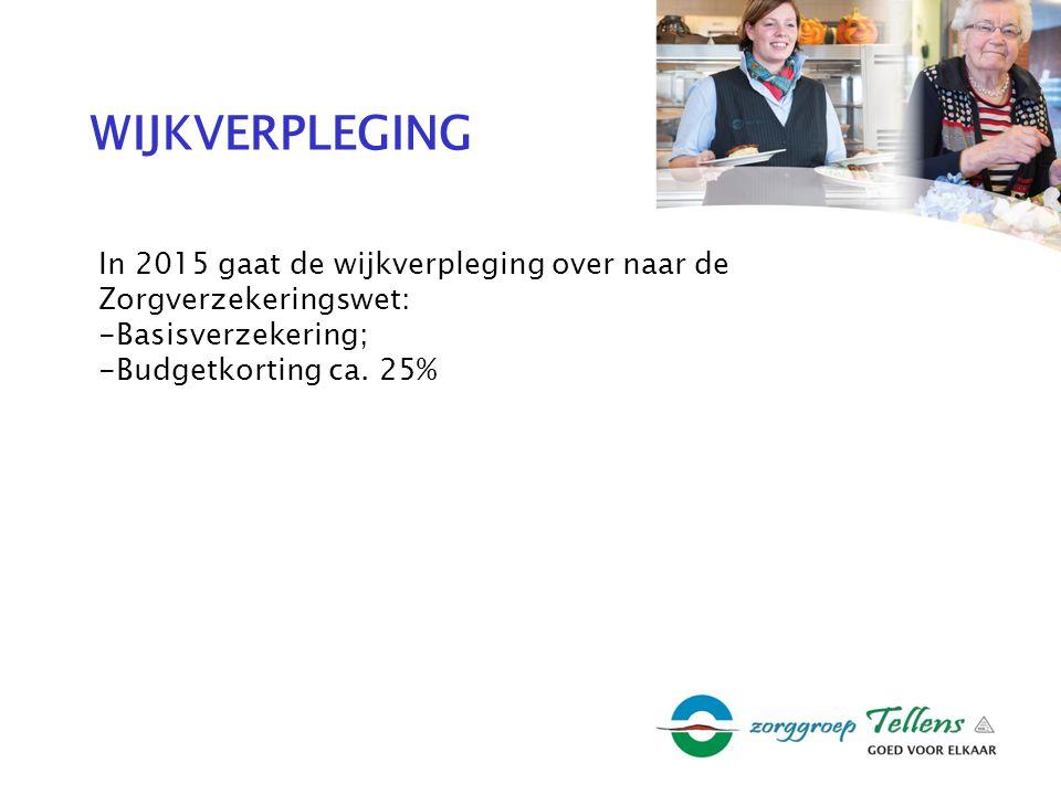 WIJKVERPLEGING In 2015 gaat de wijkverpleging over naar de Zorgverzekeringswet: -Basisverzekering; -Budgetkorting ca.