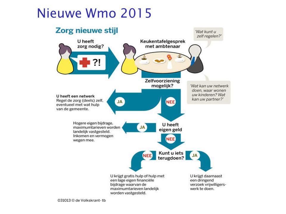 Nieuwe Wmo 2015