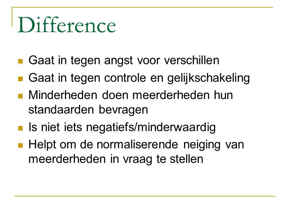 Difference Gaat in tegen angst voor verschillen Gaat in tegen controle en gelijkschakeling Minderheden doen meerderheden hun standaarden bevragen Is n