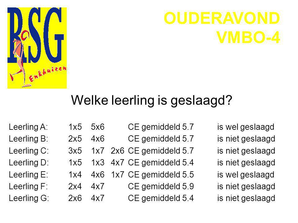OUDERAVOND VMBO-4 Hoeveel SE – herkansingen heeft een leerling.