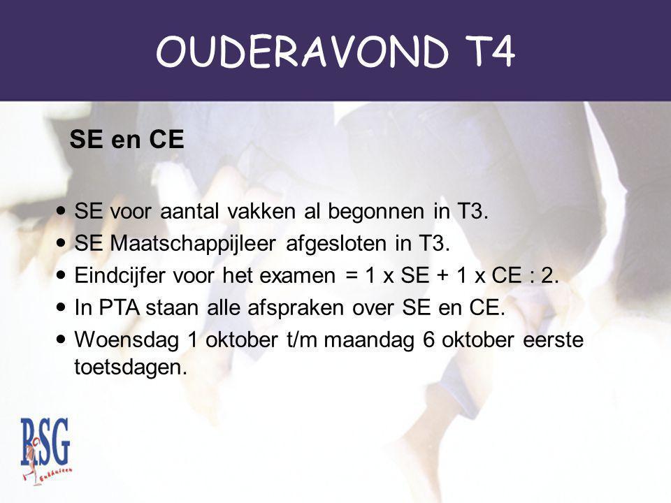 OUDERAVOND T4 SE voor aantal vakken al begonnen in T3.