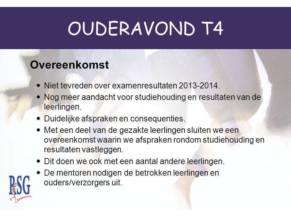 OUDERAVOND T4 Starten met de aansluitmodules kan op 12 januari en 9 februari 2015 na de 2 e en 3 e tentamenweek.