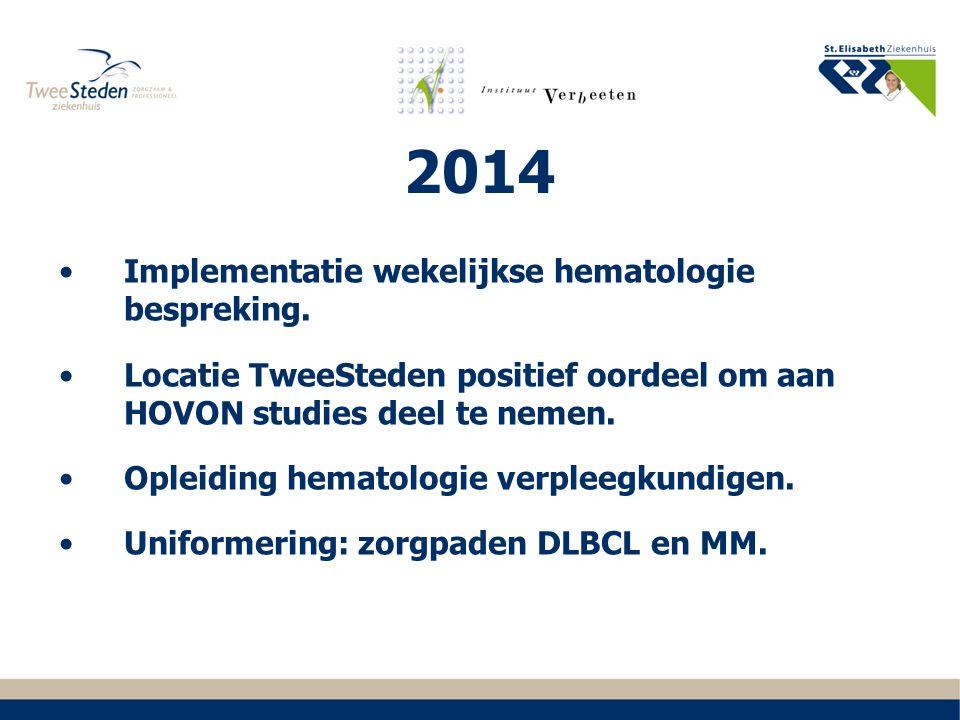 2014 Implementatie wekelijkse hematologie bespreking. Locatie TweeSteden positief oordeel om aan HOVON studies deel te nemen. Opleiding hematologie ve