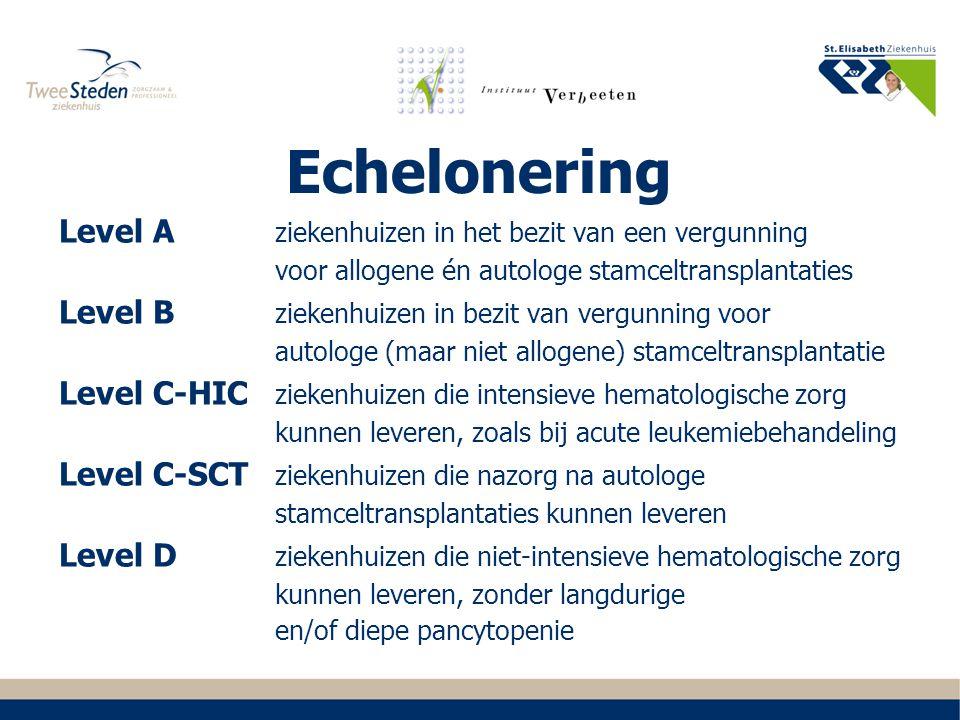 Echelonering Level A ziekenhuizen in het bezit van een vergunning voor allogene én autologe stamceltransplantaties Level B ziekenhuizen in bezit van v