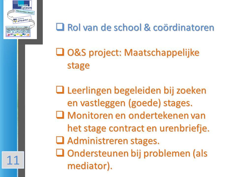 11  Rol van de school & coördinatoren  O&S project: Maatschappelijke stage  Leerlingen begeleiden bij zoeken en vastleggen (goede) stages.  Monito