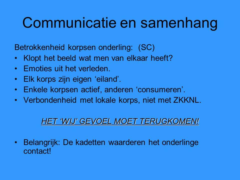 Communicatie en samenhang Betrokkenheid korpsen onderling: (SC) Klopt het beeld wat men van elkaar heeft.