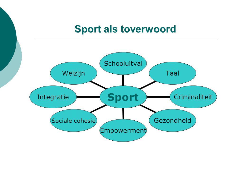 Sport als toverwoord Sport SchooluitvalTaalCriminaliteitGezondheidEmpowerment Sociale cohesie IntegratieWelzijn