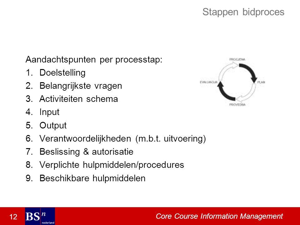 12 Core Course Information Management Stappen bidproces Aandachtspunten per processtap: 1.Doelstelling 2.Belangrijkste vragen 3.Activiteiten schema 4.Input 5.Output 6.Verantwoordelijkheden (m.b.t.