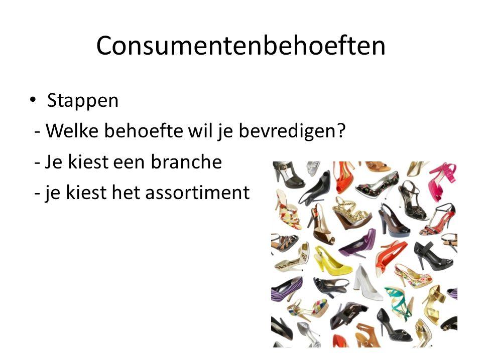 Consumentenbehoeften Stappen - Welke behoefte wil je bevredigen? - Je kiest een branche - je kiest het assortiment