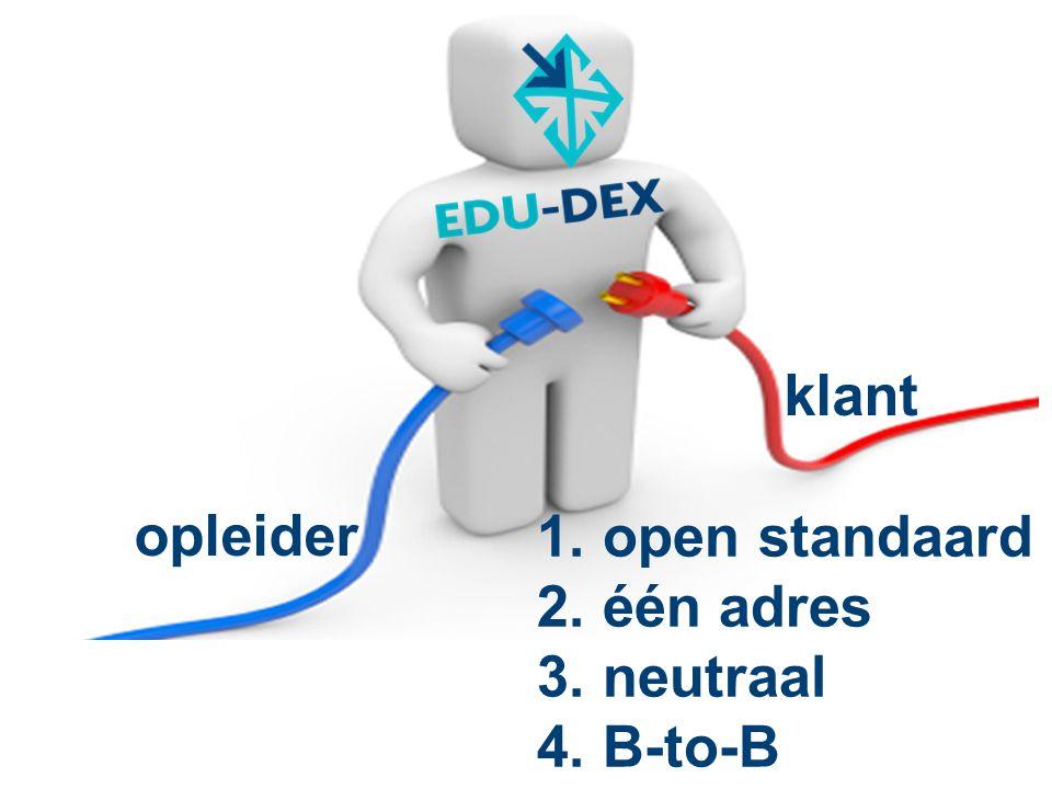 klant opleider 1. open standaard 2. één adres 3. neutraal 4. B-to-B