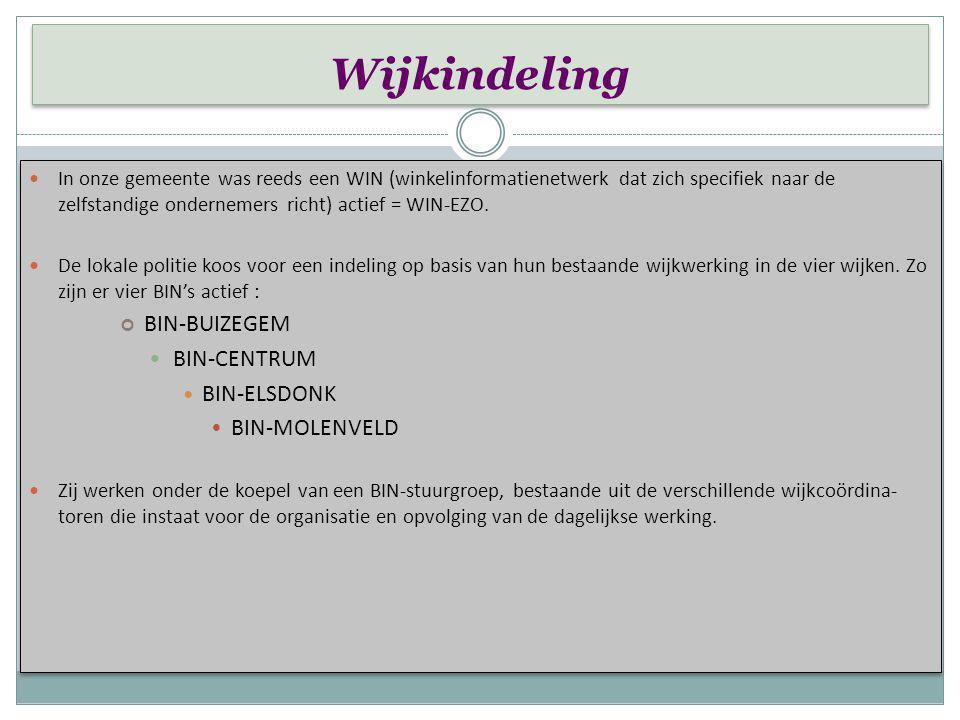Wijkindeling Wijkindeling In onze gemeente was reeds een WIN (winkelinformatienetwerk dat zich specifiek naar de zelfstandige ondernemers richt) actief = WIN-EZO.