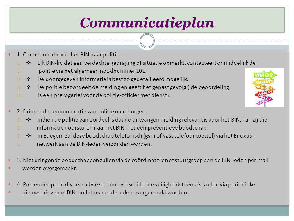 Communicatieplan Communicatieplan 1.