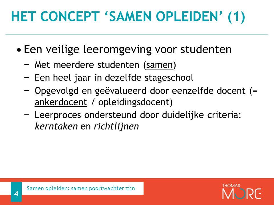 Een veilige leeromgeving voor studenten − Met meerdere studenten (samen) − Een heel jaar in dezelfde stageschool − Opgevolgd en geëvalueerd door eenze