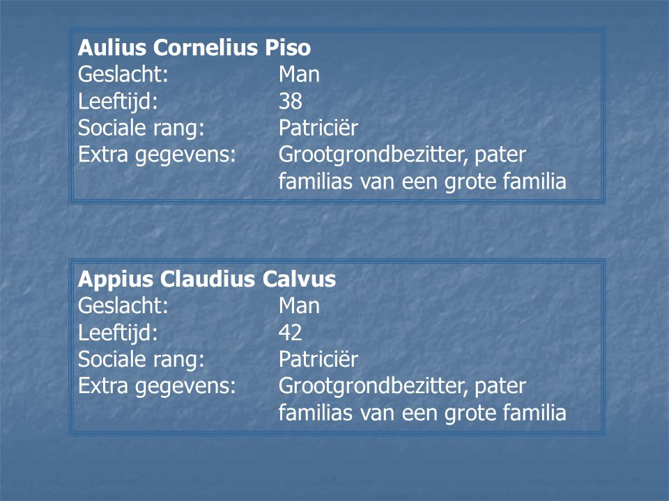 Aulius Cornelius Piso Geslacht:Man Leeftijd:38 Sociale rang:Patriciër Extra gegevens:Grootgrondbezitter, pater familias van een grote familia Appius C