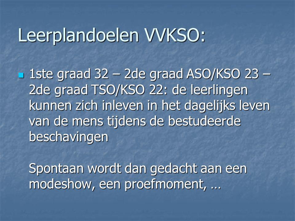 Leerplandoelen VVKSO: 1ste graad 32 – 2de graad ASO/KSO 23 – 2de graad TSO/KSO 22: de leerlingen kunnen zich inleven in het dagelijks leven van de men