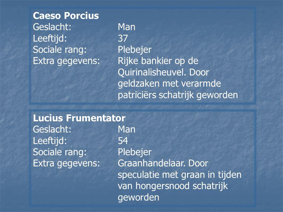 Caeso Porcius Geslacht:Man Leeftijd:37 Sociale rang:Plebejer Extra gegevens:Rijke bankier op de Quirinalisheuvel. Door geldzaken met verarmde patricië