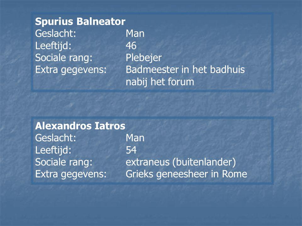 Spurius Balneator Geslacht:Man Leeftijd:46 Sociale rang:Plebejer Extra gegevens:Badmeester in het badhuis nabij het forum Alexandros Iatros Geslacht:M