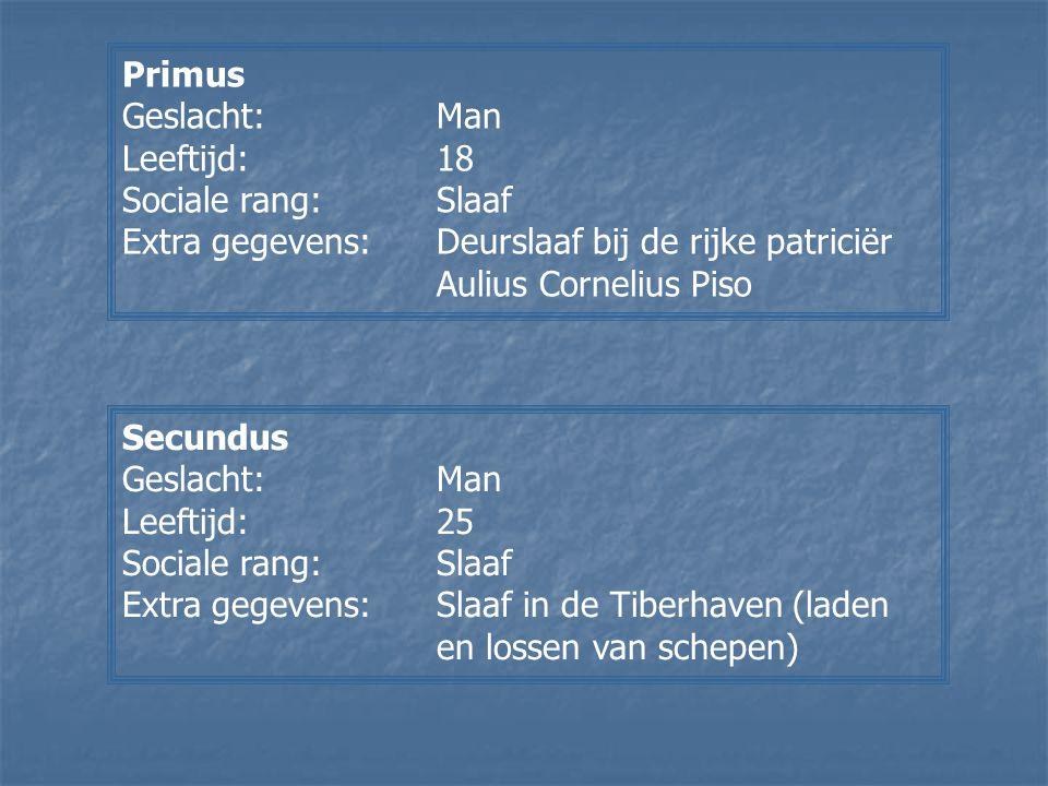 Primus Geslacht:Man Leeftijd:18 Sociale rang:Slaaf Extra gegevens:Deurslaaf bij de rijke patriciër Aulius Cornelius Piso Secundus Geslacht:Man Leeftij