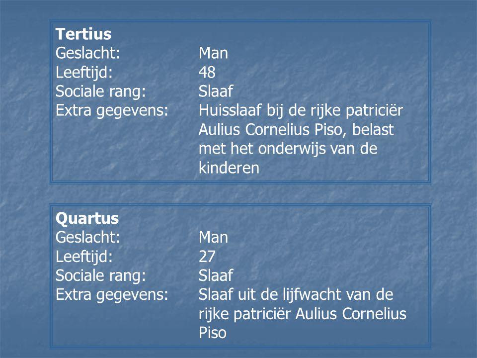Tertius Geslacht:Man Leeftijd:48 Sociale rang:Slaaf Extra gegevens:Huisslaaf bij de rijke patriciër Aulius Cornelius Piso, belast met het onderwijs va