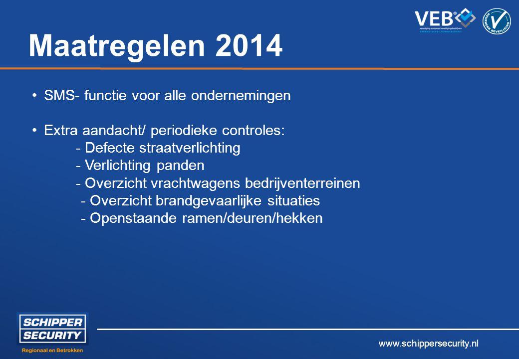 www.schippersecurity.nl Maatregelen 2014 SMS- functie voor alle ondernemingen Extra aandacht/ periodieke controles: - Defecte straatverlichting - Verl