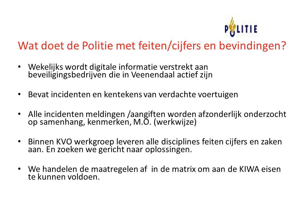 Wat doet de Politie met feiten/cijfers en bevindingen? Wekelijks wordt digitale informatie verstrekt aan beveiligingsbedrijven die in Veenendaal actie