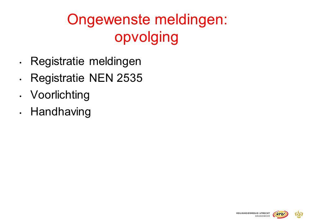 Ongewenste meldingen: opvolging Registratie meldingen Registratie NEN 2535 Voorlichting Handhaving