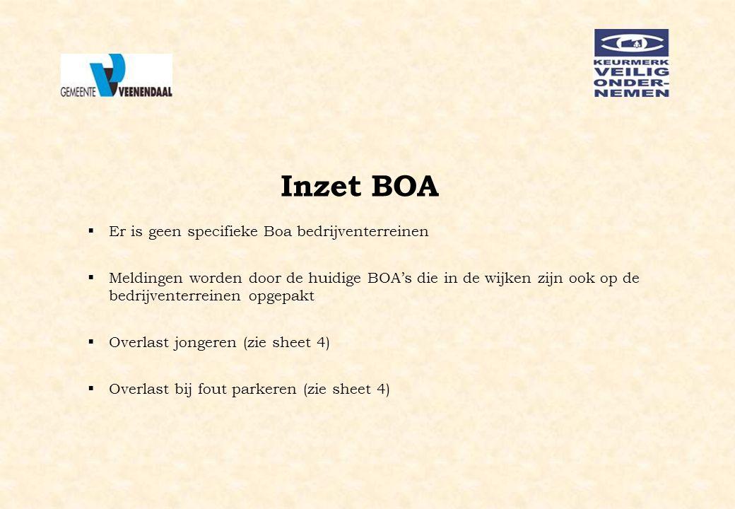 Inzet BOA  Er is geen specifieke Boa bedrijventerreinen  Meldingen worden door de huidige BOA's die in de wijken zijn ook op de bedrijventerreinen o
