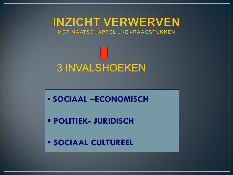 3 INVALSHOEKEN  SOCIAAL –ECONOMISCH  POLITIEK- JURIDISCH  SOCIAAL CULTUREEL