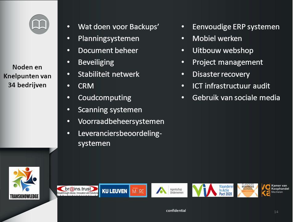 confidential Noden en Knelpunten van 34 bedrijven Wat doen voor Backups' Planningsystemen Document beheer Beveiliging Stabiliteit netwerk CRM Coudcomp