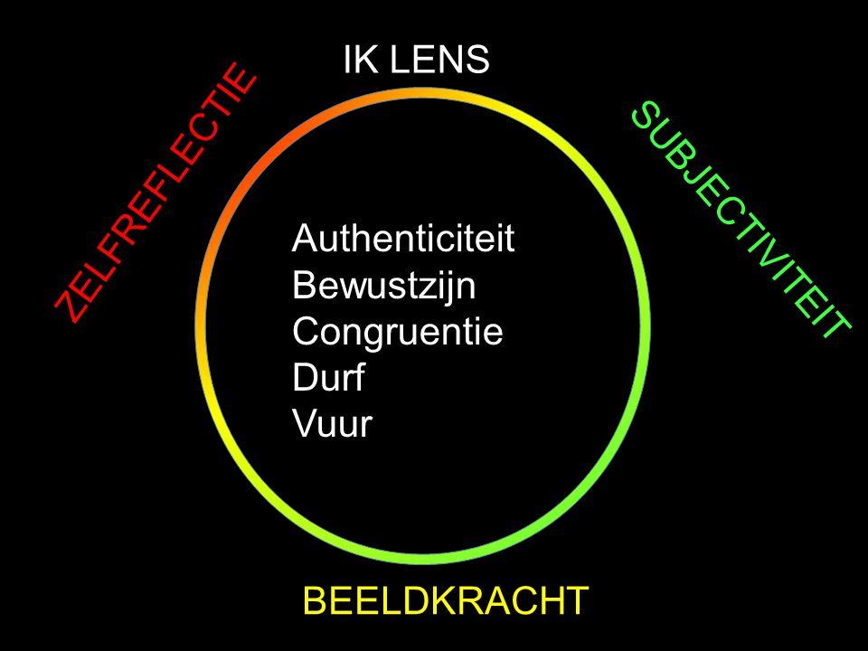 IK LENS Authenticiteit Bewustzijn Congruentie Durf Vuur BEELDKRACHT ZELFREFLECTIE SUBJECTIVITEIT