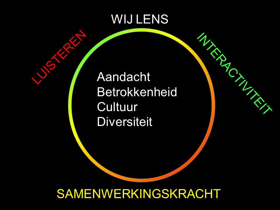 WIJ LENS Aandacht Betrokkenheid Cultuur Diversiteit SAMENWERKINGSKRACHT LUISTEREN INTERACTIVITEIT