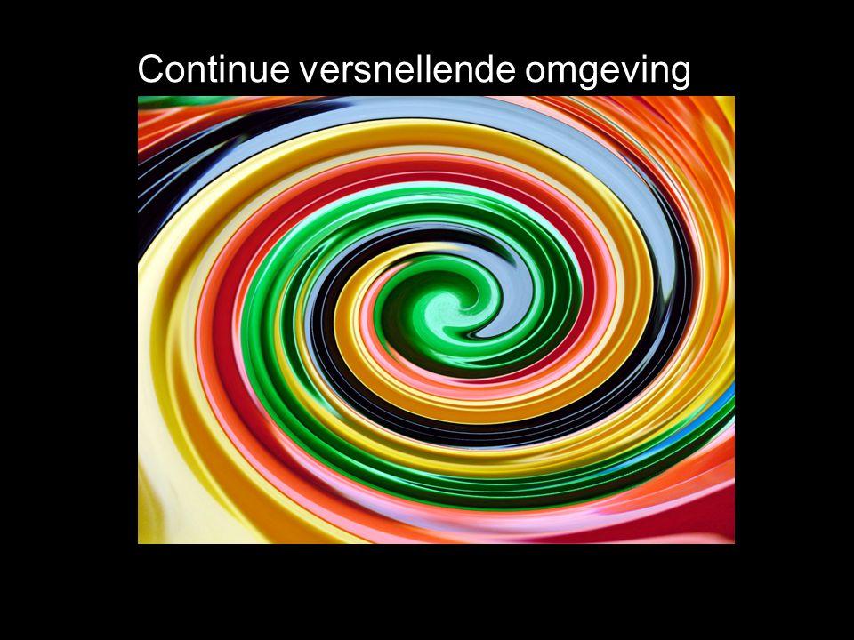 Continue versnellende omgeving