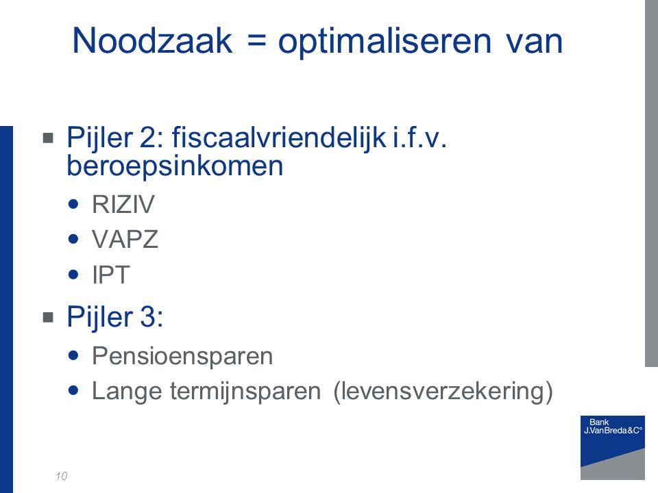 10 Noodzaak = optimaliseren van  Pijler 2: fiscaalvriendelijk i.f.v.