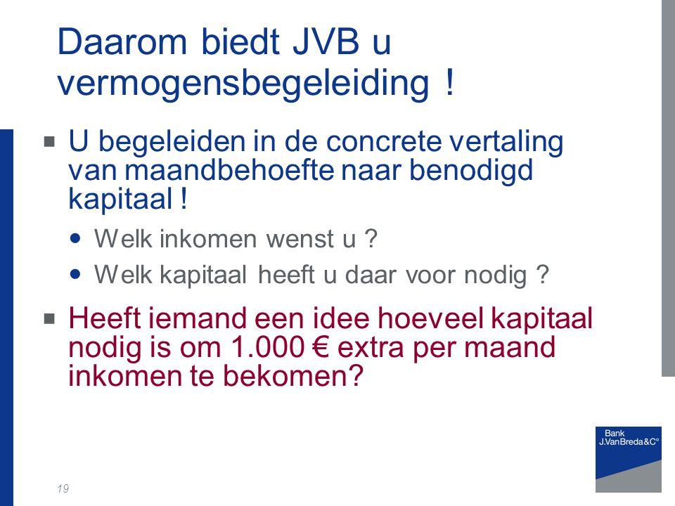 19 Daarom biedt JVB u vermogensbegeleiding !  U begeleiden in de concrete vertaling van maandbehoefte naar benodigd kapitaal ! Welk inkomen wenst u ?