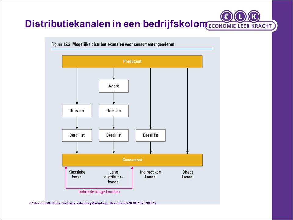 Distributiekanalen in een bedrijfskolom (© Noordhoff: Bron: Verhage, inleiding Marketing, Noordhoff 978-90-207-3308-2)