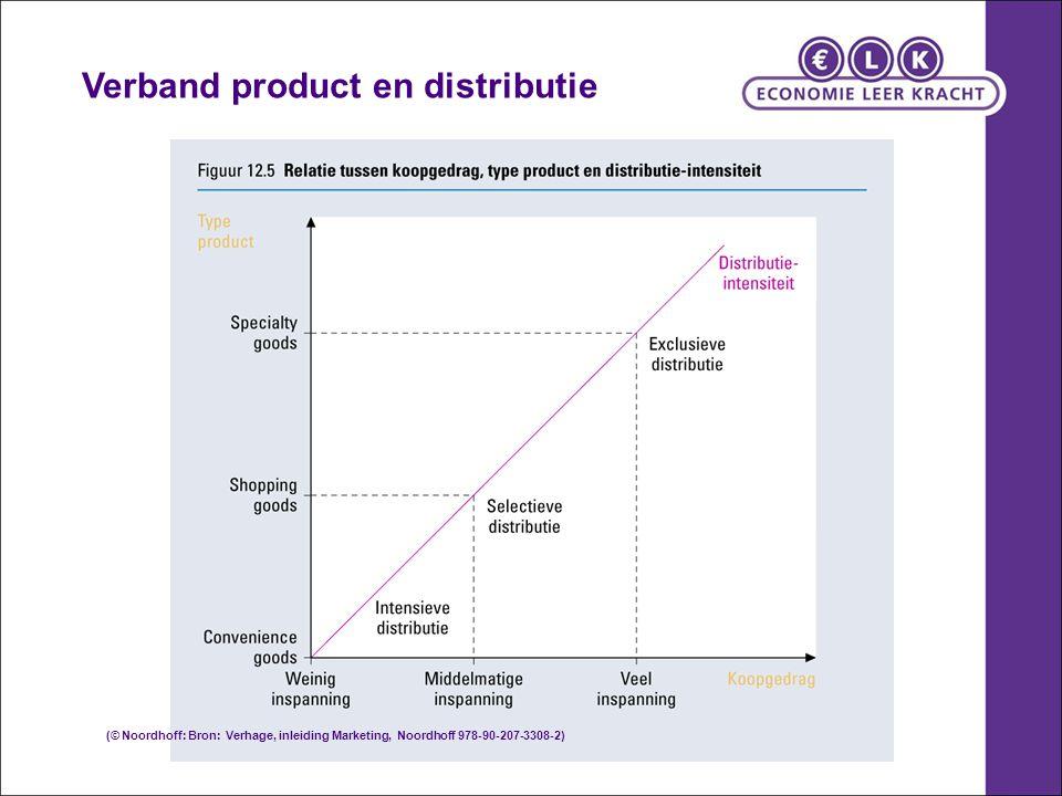 Verband product en distributie (© Noordhoff: Bron: Verhage, inleiding Marketing, Noordhoff 978-90-207-3308-2)