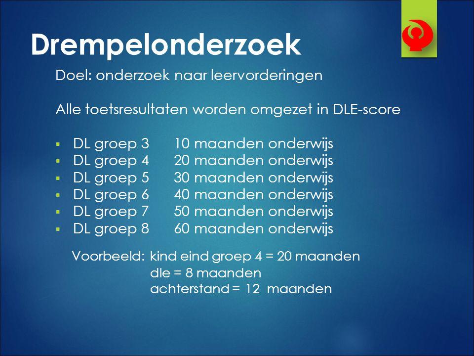 Drempelonderzoek Doel: onderzoek naar leervorderingen Alle toetsresultaten worden omgezet in DLE-score  DL groep 310 maanden onderwijs  DL groep 420